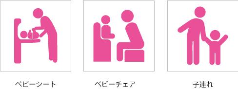 多機能トイレ,多目的トイレ,違い,マーク